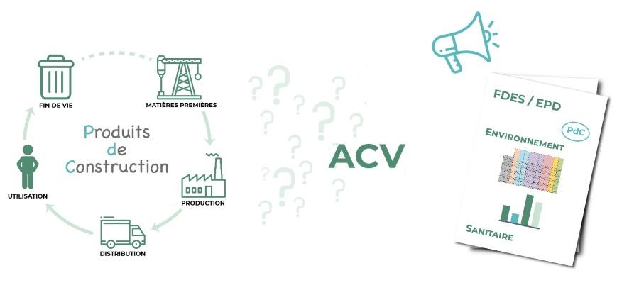 Les FDES permettent de communiquer des résultats d'ACV